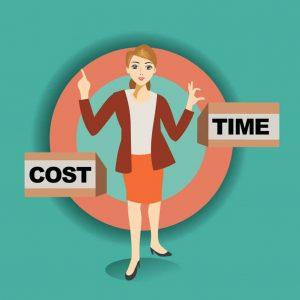 Costs versus Time